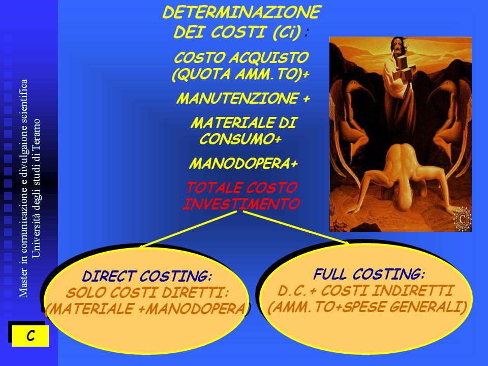 Master in comunicazione e divulgaione scientifica Università degli studi di Teramo C C DETERMINAZIONE DEI COSTI (Ci) : COSTO ACQUISTO (QUOTA AMM.TO)+ MANUTENZIONE + MATERIALE DI CONSUMO+ MANODOPERA+ TOTALE COSTO INVESTIMENTO DIRECT COSTING: SOLO COSTI DIRETTI: (MATERIALE +MANODOPERA) DIRECT COSTING: SOLO COSTI DIRETTI: (MATERIALE +MANODOPERA) FULL COSTING: D.C.+ COSTI INDIRETTI (AMM.TO+SPESE GENERALI) FULL COSTING: D.C.+ COSTI INDIRETTI (AMM.TO+SPESE GENERALI)