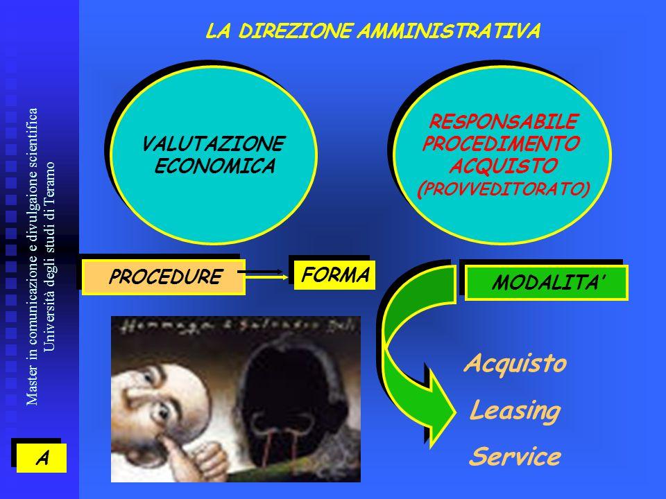 Master in comunicazione e divulgaione scientifica Università degli studi di Teramo A A LA DIREZIONE AMMINISTRATIVA VALUTAZIONE ECONOMICA VALUTAZIONE ECONOMICA RESPONSABILE PROCEDIMENTO ACQUISTO ( PROVVEDITORATO) RESPONSABILE PROCEDIMENTO ACQUISTO ( PROVVEDITORATO) PROCEDURE MODALITA Acquisto Leasing Service FORMA