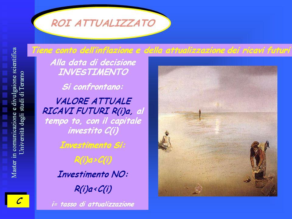 Master in comunicazione e divulgaione scientifica Università degli studi di Teramo C C ROI ATTUALIZZATO Tiene conto dellinflazione e della attualizzazione dei ricavi futuri Alla data di decisione INVESTIMENTO Si confrontano: VALORE ATTUALE RICAVI FUTURI R(i)a, al tempo to, con il capitale investito C(i) Investimento Si: R(i)a>C(i) Investimento NO: R(i)a<C(i) i= tasso di attualizzazione