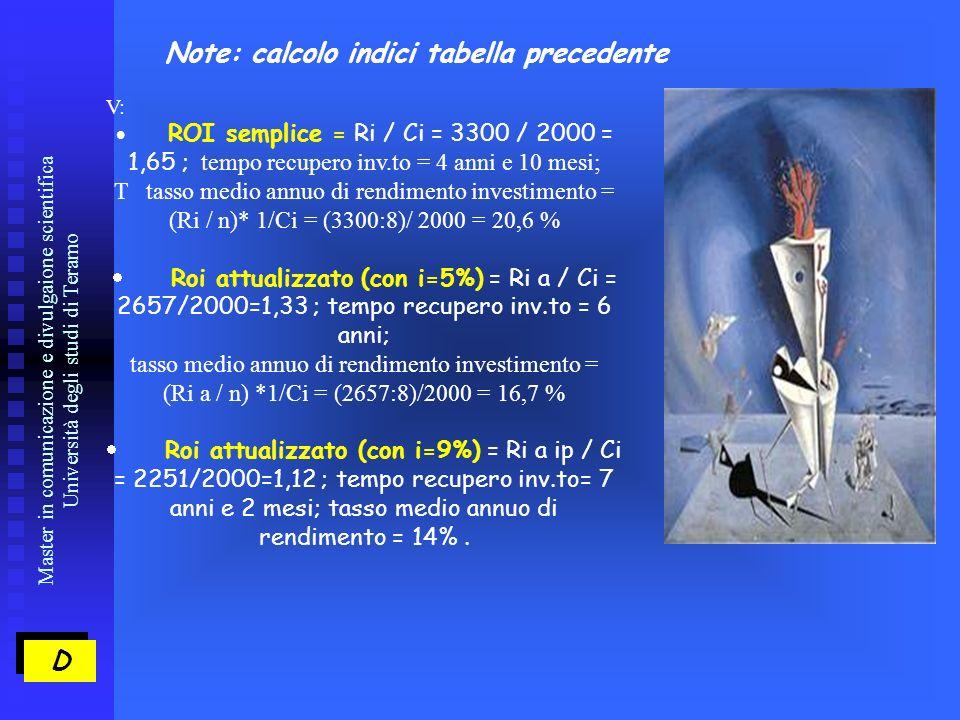 Master in comunicazione e divulgaione scientifica Università degli studi di Teramo D D V: ROI semplice = Ri / Ci = 3300 / 2000 = 1,65 ; tempo recupero inv.to = 4 anni e 10 mesi; T tasso medio annuo di rendimento investimento = (Ri / n)* 1/Ci = (3300:8)/ 2000 = 20,6 % Roi attualizzato (con i=5%) = Ri a / Ci = 2657/2000=1,33 ; tempo recupero inv.to = 6 anni; tasso medio annuo di rendimento investimento = (Ri a / n) *1/Ci = (2657:8)/2000 = 16,7 % Roi attualizzato (con i=9%) = Ri a ip / Ci = 2251/2000=1,12 ; tempo recupero inv.to= 7 anni e 2 mesi; tasso medio annuo di rendimento = 14%.
