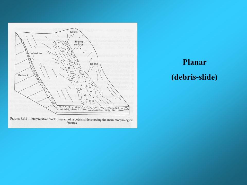 Planar (debris-slide)