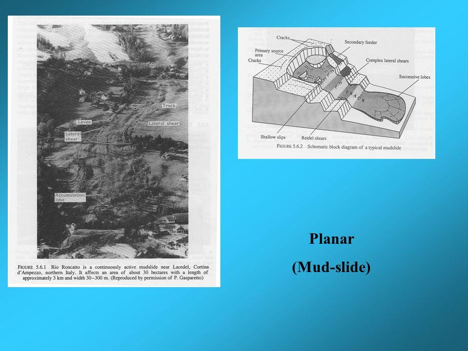 Planar (Mud-slide)