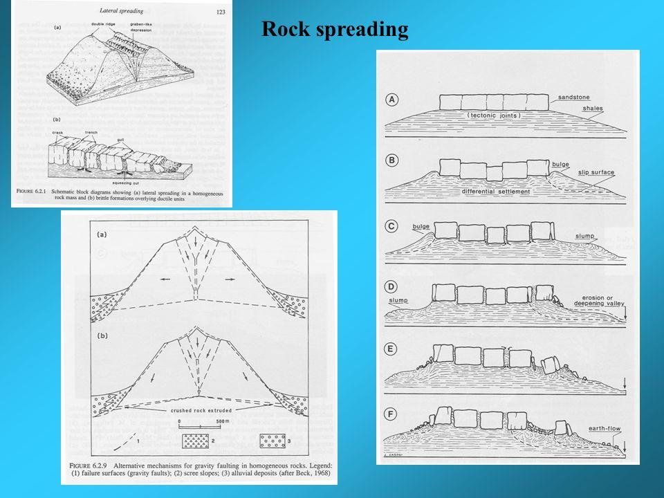 Rock spreading