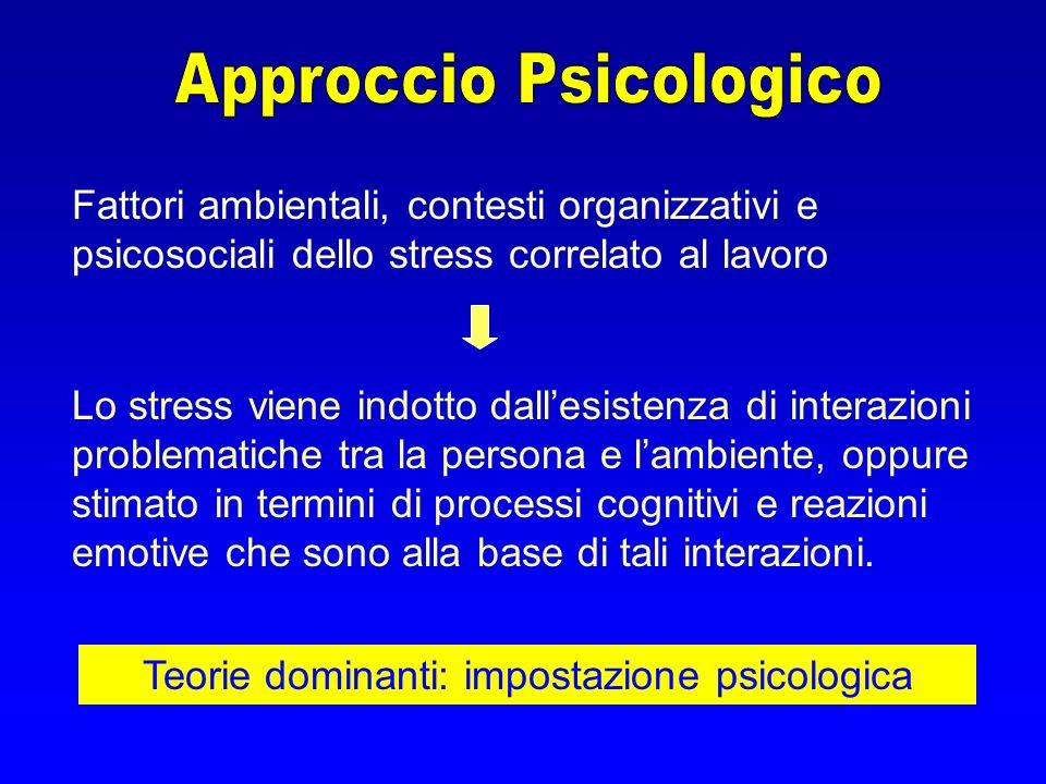 Fattori ambientali, contesti organizzativi e psicosociali dello stress correlato al lavoro Lo stress viene indotto dallesistenza di interazioni problematiche tra la persona e lambiente, oppure stimato in termini di processi cognitivi e reazioni emotive che sono alla base di tali interazioni.