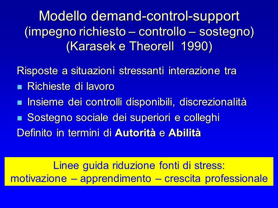 Modello demand-control-support (impegno richiesto – controllo – sostegno) (Karasek e Theorell 1990) Risposte a situazioni stressanti interazione tra R