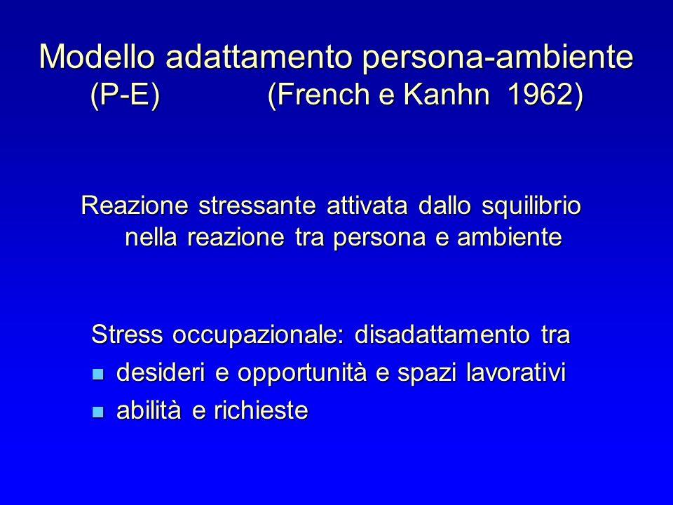 Modello adattamento persona-ambiente (P-E) (French e Kanhn 1962) Stress occupazionale: disadattamento tra desideri e opportunità e spazi lavorativi de