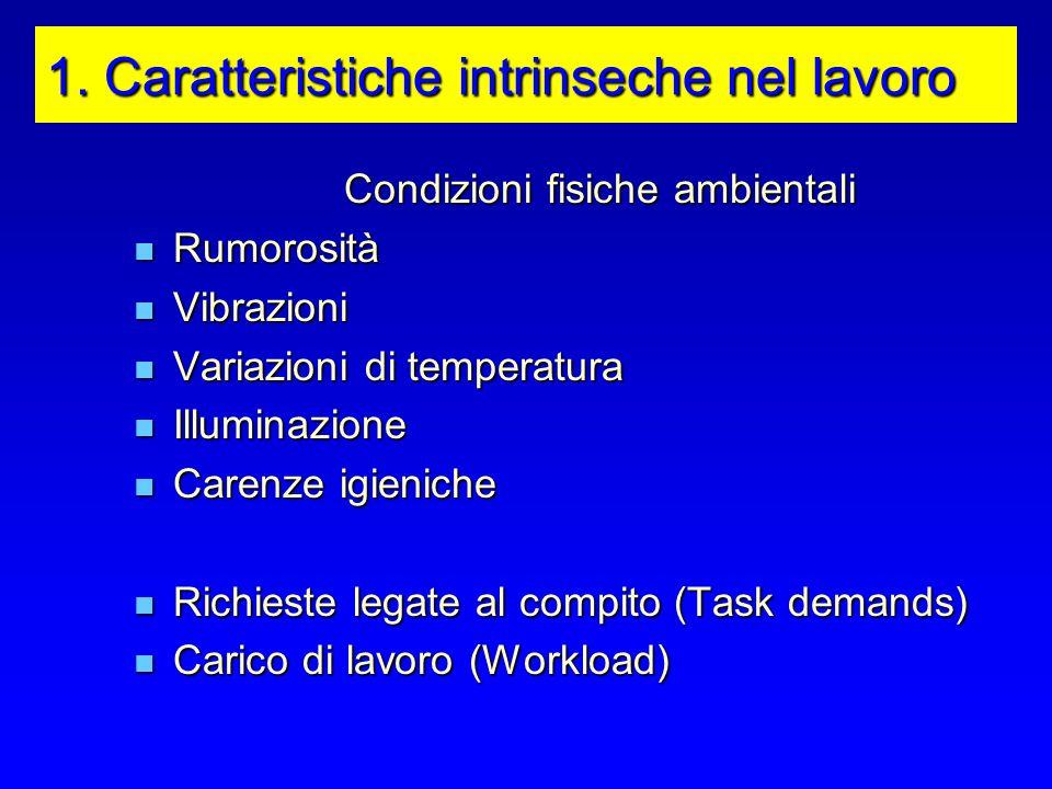1. Caratteristiche intrinseche nel lavoro Condizioni fisiche ambientali Rumorosità Rumorosità Vibrazioni Vibrazioni Variazioni di temperatura Variazio