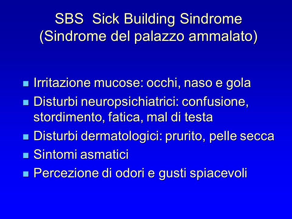 SBS Sick Building Sindrome (Sindrome del palazzo ammalato) Irritazione mucose: occhi, naso e gola Irritazione mucose: occhi, naso e gola Disturbi neuropsichiatrici: confusione, stordimento, fatica, mal di testa Disturbi neuropsichiatrici: confusione, stordimento, fatica, mal di testa Disturbi dermatologici: prurito, pelle secca Disturbi dermatologici: prurito, pelle secca Sintomi asmatici Sintomi asmatici Percezione di odori e gusti spiacevoli Percezione di odori e gusti spiacevoli