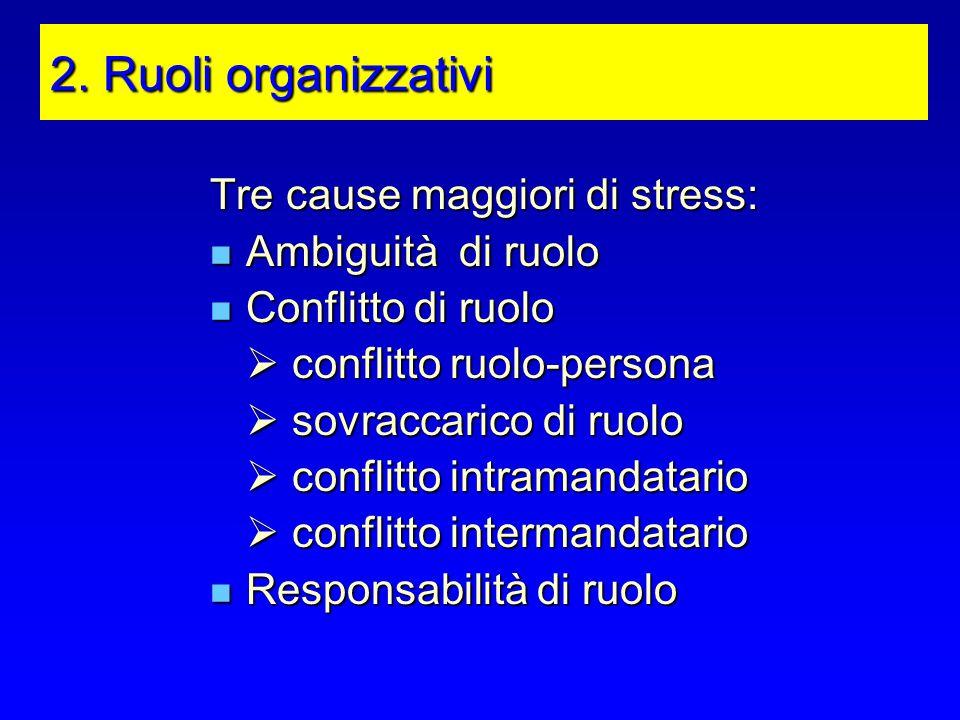 2. Ruoli organizzativi Tre cause maggiori di stress: Ambiguità di ruolo Ambiguità di ruolo Conflitto di ruolo Conflitto di ruolo conflitto ruolo-perso