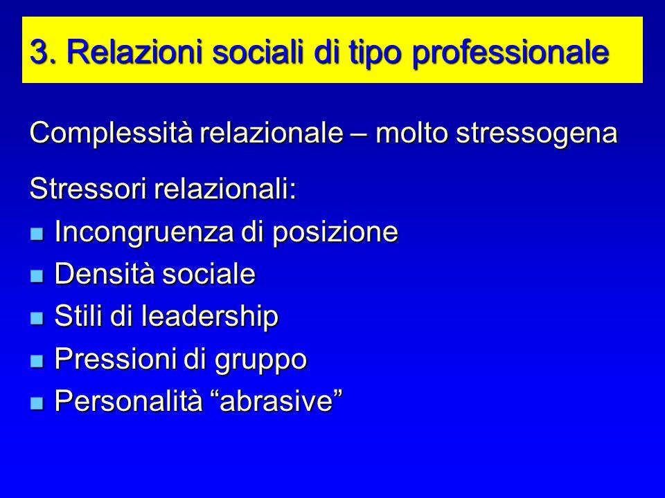 3. Relazioni sociali di tipo professionale Complessità relazionale – molto stressogena Stressori relazionali: Incongruenza di posizione Incongruenza d