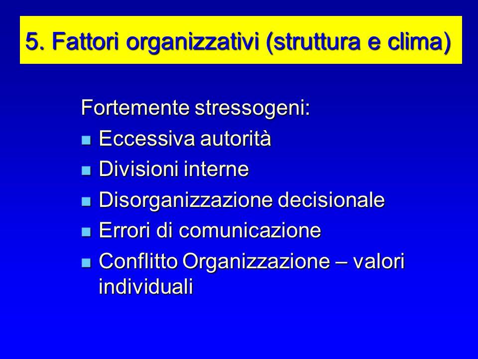 5. Fattori organizzativi (struttura e clima) Fortemente stressogeni: Eccessiva autorità Eccessiva autorità Divisioni interne Divisioni interne Disorga