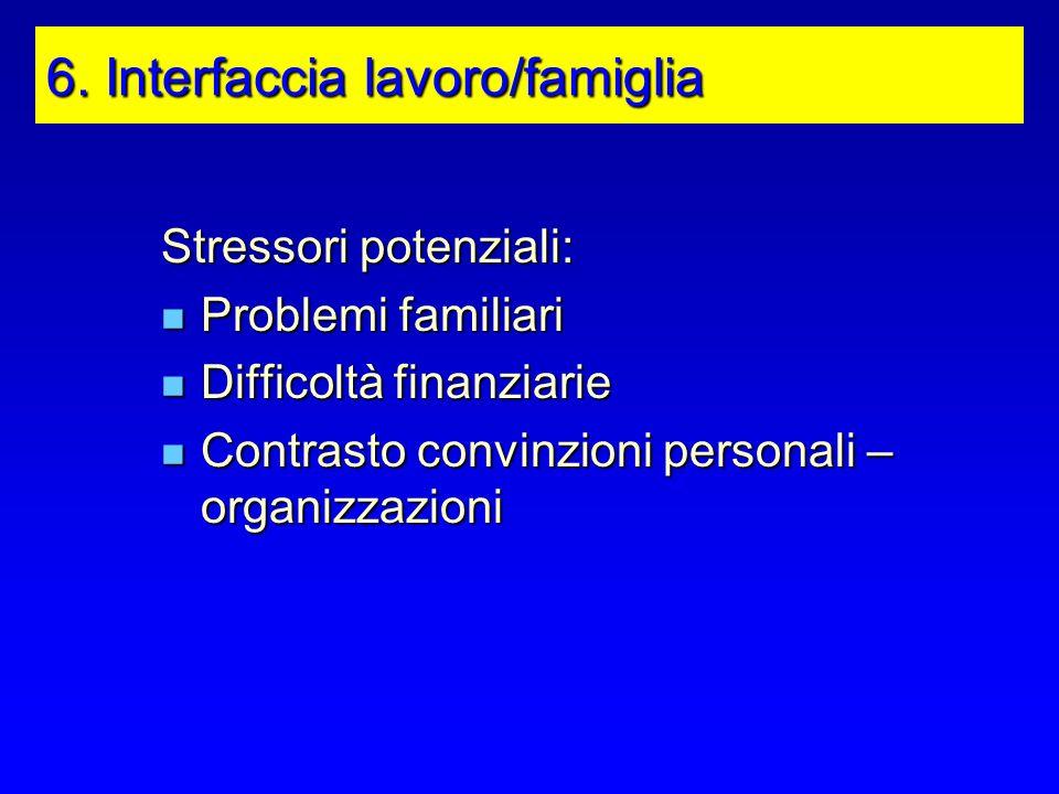 6. Interfaccia lavoro/famiglia Stressori potenziali: Problemi familiari Problemi familiari Difficoltà finanziarie Difficoltà finanziarie Contrasto con