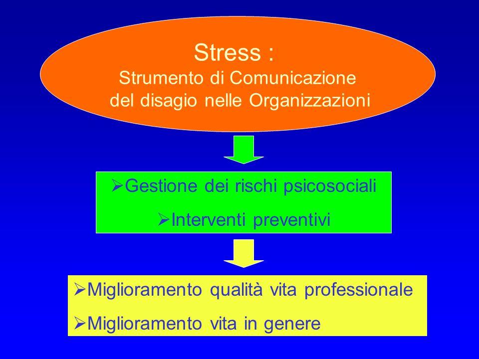 Stress : Strumento di Comunicazione del disagio nelle Organizzazioni Gestione dei rischi psicosociali Interventi preventivi Miglioramento qualità vita professionale Miglioramento vita in genere
