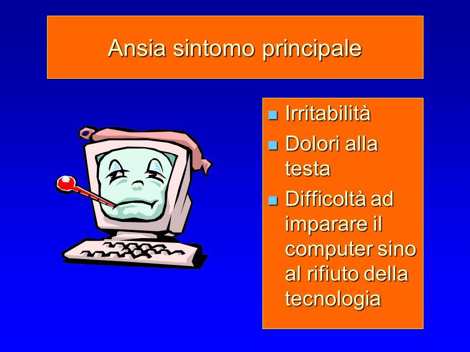 Ansia sintomo principale Irritabilità Irritabilità Dolori alla testa Dolori alla testa Difficoltà ad imparare il computer sino al rifiuto della tecnologia Difficoltà ad imparare il computer sino al rifiuto della tecnologia