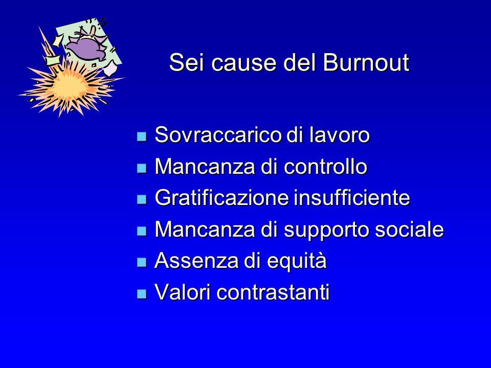Sei cause del Burnout Sovraccarico di lavoro Sovraccarico di lavoro Mancanza di controllo Mancanza di controllo Gratificazione insufficiente Gratifica