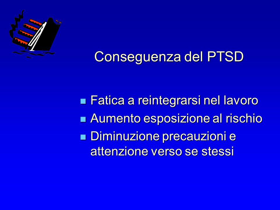 Conseguenza del PTSD Fatica a reintegrarsi nel lavoro Fatica a reintegrarsi nel lavoro Aumento esposizione al rischio Aumento esposizione al rischio Diminuzione precauzioni e attenzione verso se stessi Diminuzione precauzioni e attenzione verso se stessi