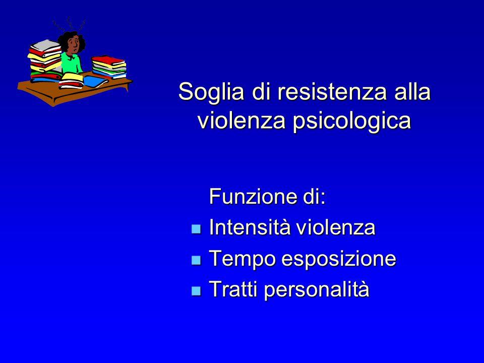 Soglia di resistenza alla violenza psicologica Funzione di: Intensità violenza Intensità violenza Tempo esposizione Tempo esposizione Tratti personalità Tratti personalità