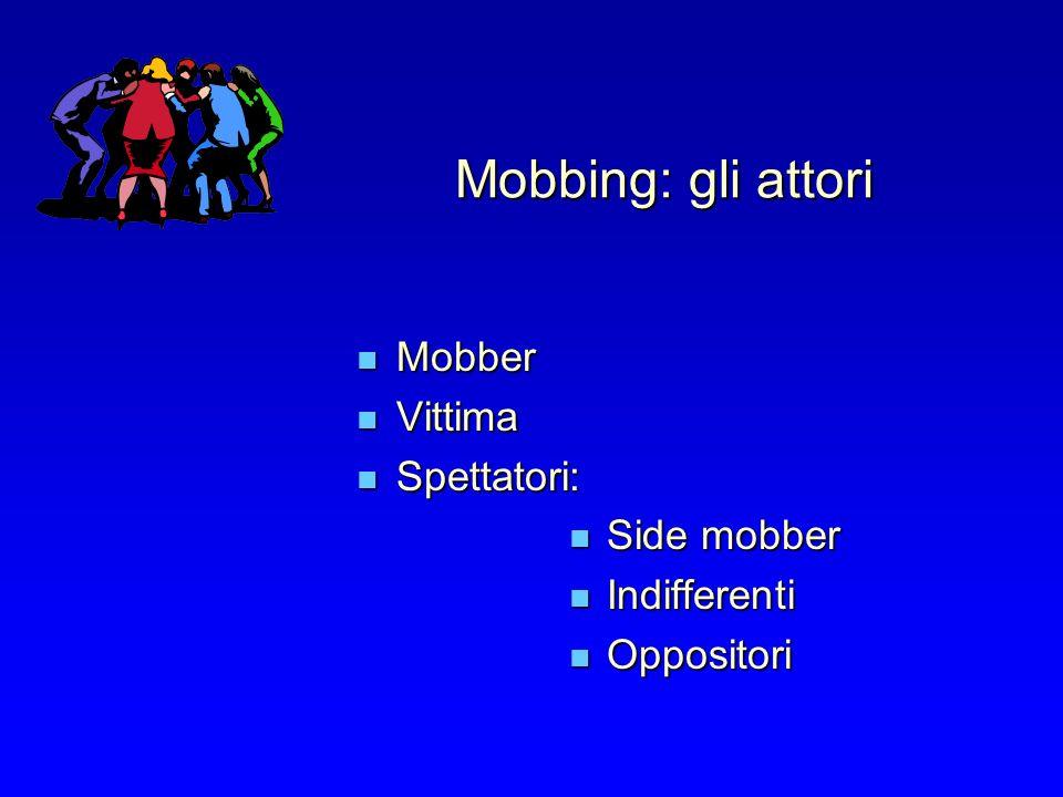 Mobbing: gli attori Mobber Mobber Vittima Vittima Spettatori: Spettatori: Side mobber Side mobber Indifferenti Indifferenti Oppositori Oppositori