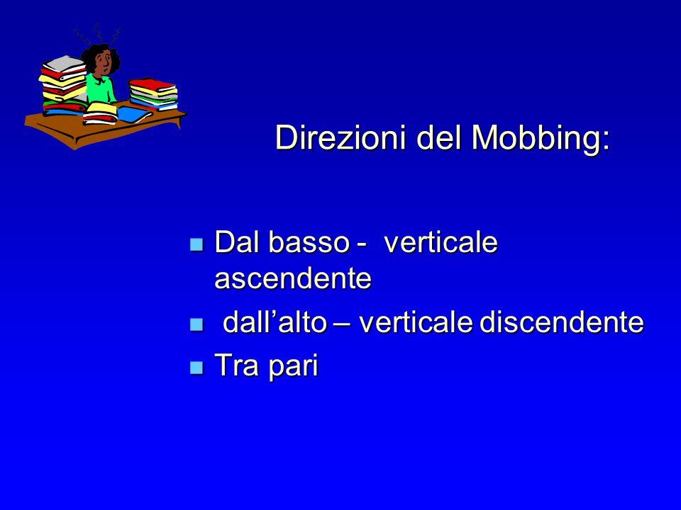 Direzioni del Mobbing: Dal basso - verticale ascendente Dal basso - verticale ascendente dallalto – verticale discendente dallalto – verticale discendente Tra pari Tra pari