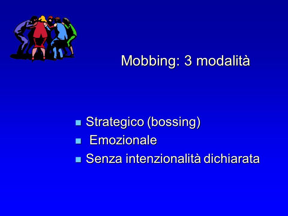 Mobbing: 3 modalità Mobbing: 3 modalità Strategico (bossing) Strategico (bossing) Emozionale Emozionale Senza intenzionalità dichiarata Senza intenzio