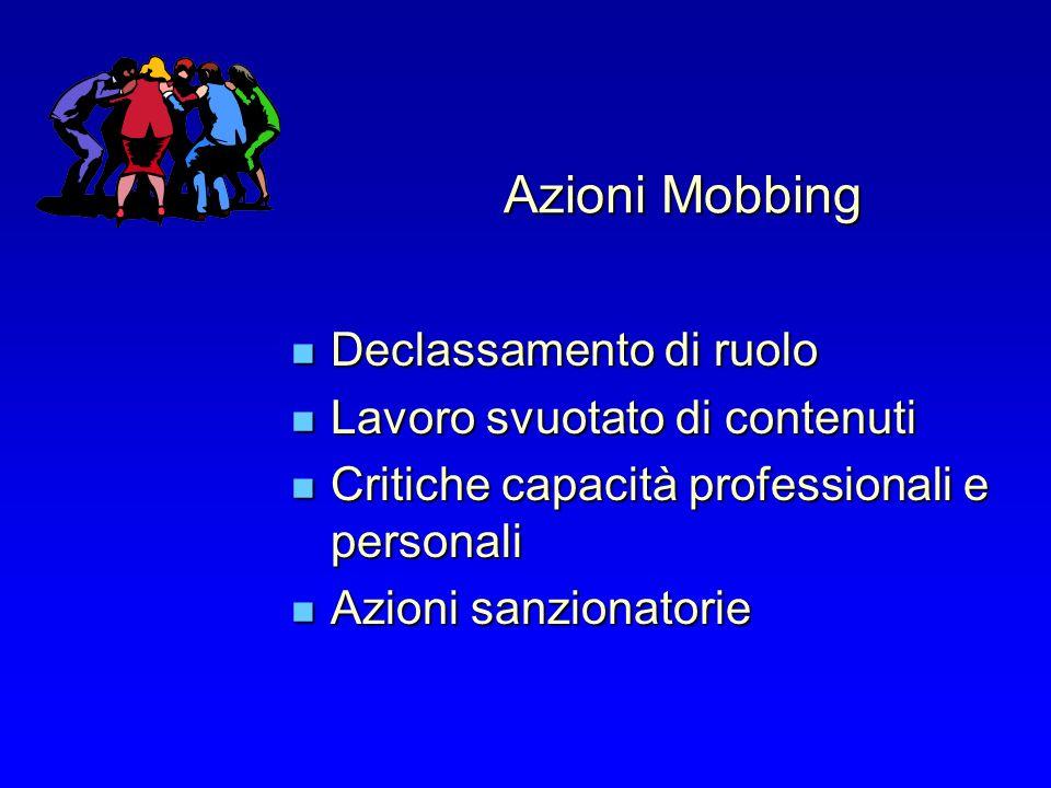 Azioni Mobbing Declassamento di ruolo Declassamento di ruolo Lavoro svuotato di contenuti Lavoro svuotato di contenuti Critiche capacità professionali