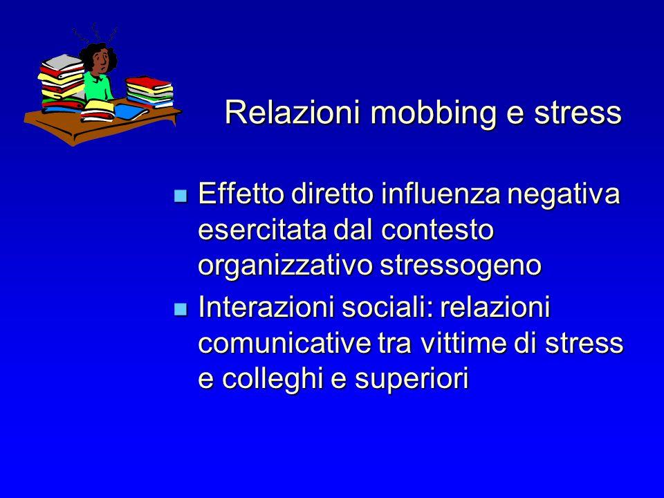 Relazioni mobbing e stress Effetto diretto influenza negativa esercitata dal contesto organizzativo stressogeno Effetto diretto influenza negativa ese