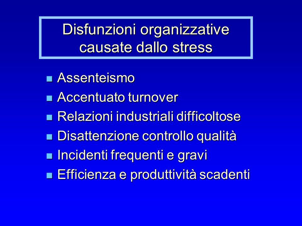 Disfunzioni organizzative causate dallo stress Assenteismo Assenteismo Accentuato turnover Accentuato turnover Relazioni industriali difficoltose Rela