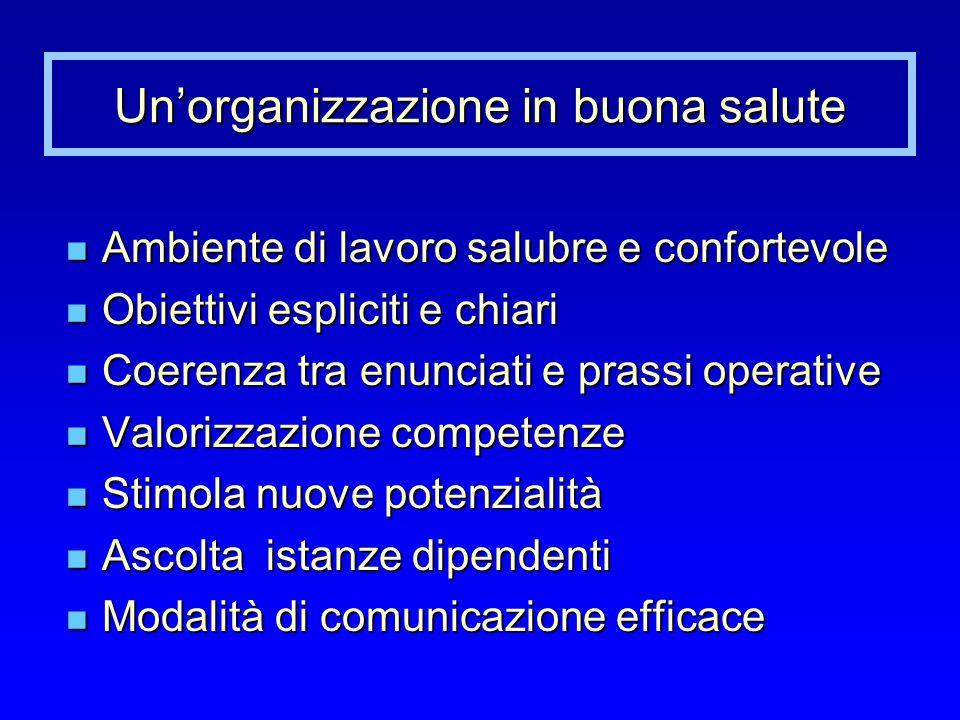 Unorganizzazione in buona salute Ambiente di lavoro salubre e confortevole Ambiente di lavoro salubre e confortevole Obiettivi espliciti e chiari Obie