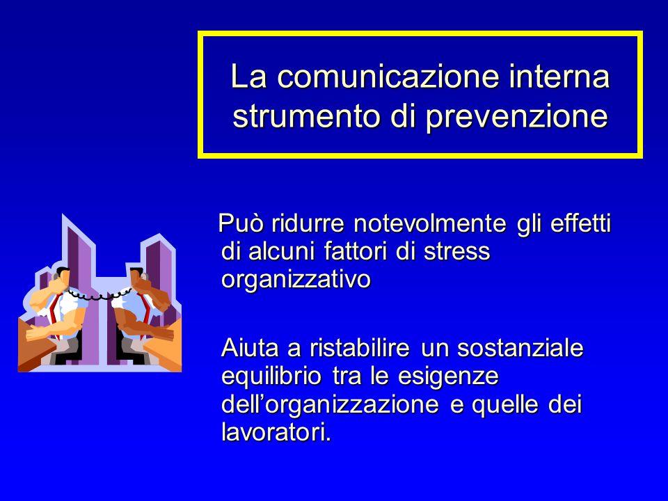 La comunicazione interna strumento di prevenzione Può ridurre notevolmente gli effetti di alcuni fattori di stress organizzativo Può ridurre notevolmente gli effetti di alcuni fattori di stress organizzativo Aiuta a ristabilire un sostanziale equilibrio tra le esigenze dellorganizzazione e quelle dei lavoratori.