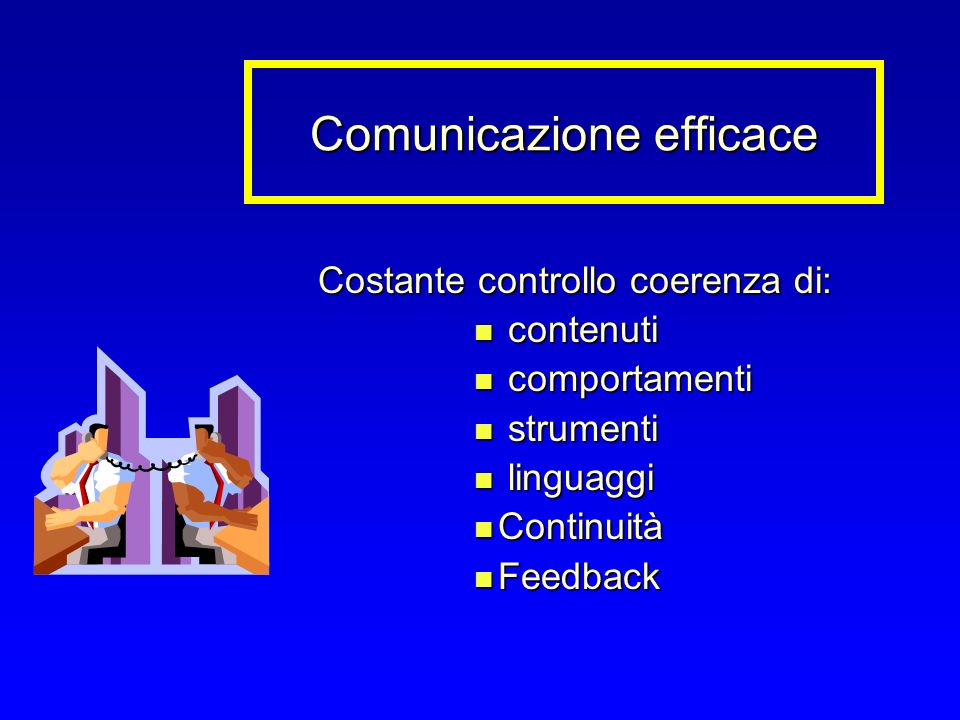 Comunicazione efficace Costante controllo coerenza di: contenuti contenuti comportamenti comportamenti strumenti strumenti linguaggi linguaggi Continuità Continuità Feedback Feedback