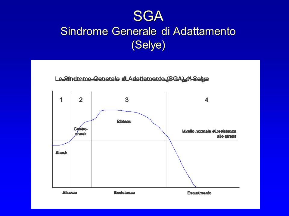 SGA Sindrome Generale di Adattamento (Selye)