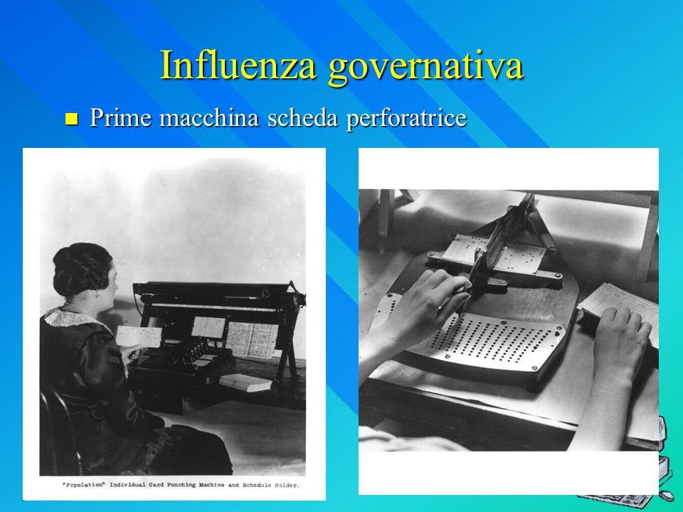 Influenza governativa Prime macchina scheda perforatrice