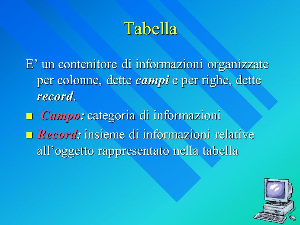 Tabella E un contenitore di informazioni organizzate per colonne, dette campi e per righe, dette record. Campo: categoria di informazioni Campo: categ