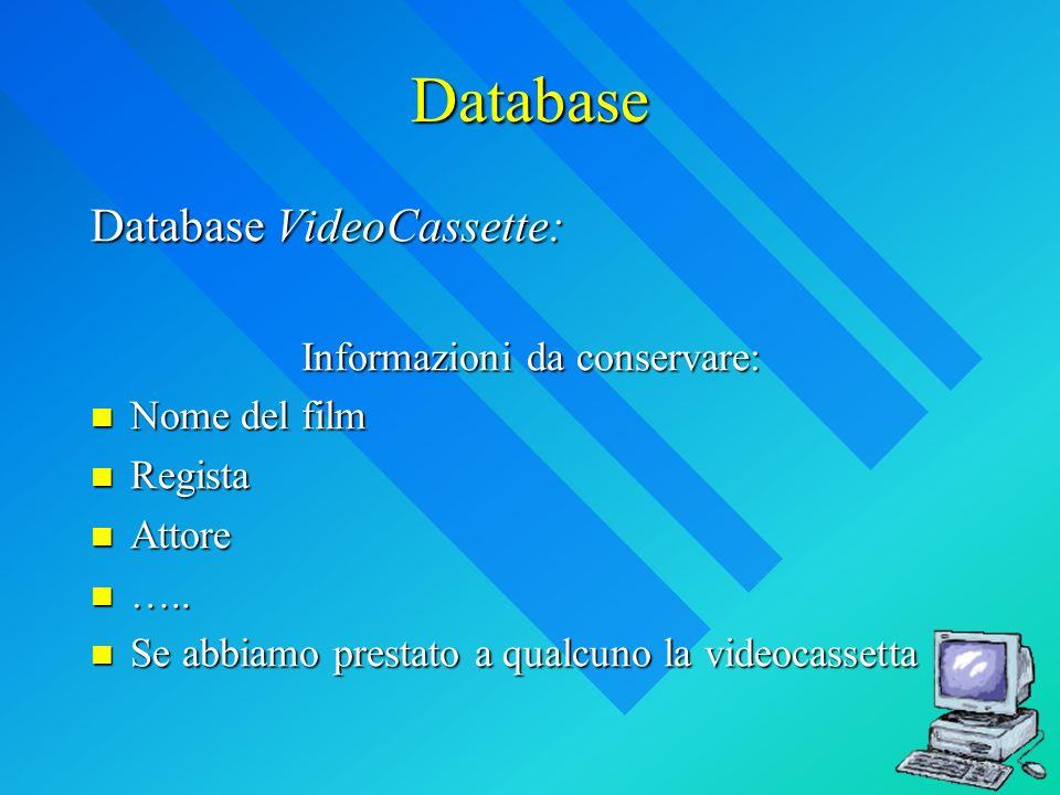 Database Database VideoCassette: Informazioni da conservare: Nome del film Nome del film Regista Regista Attore Attore ….. ….. Se abbiamo prestato a q