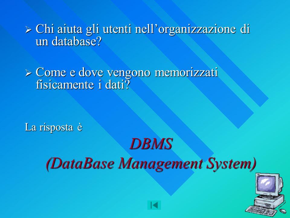 Chi aiuta gli utenti nellorganizzazione di un database? Chi aiuta gli utenti nellorganizzazione di un database? Come e dove vengono memorizzati fisica