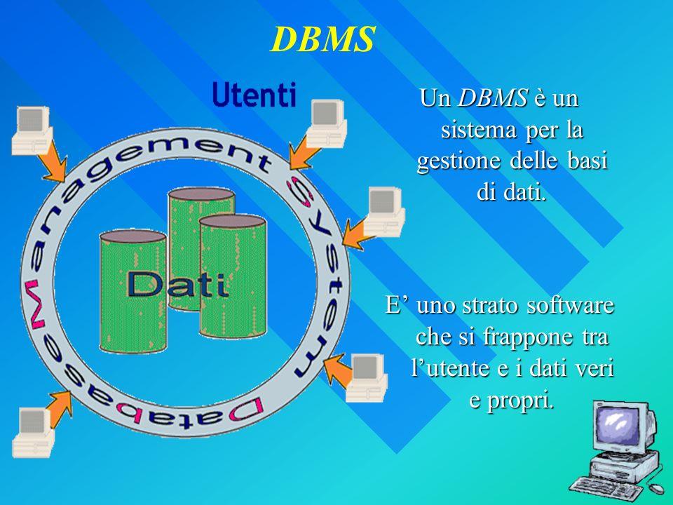Un DBMS è un sistema per la gestione delle basi di dati. E uno strato software che si frappone tra lutente e i dati veri e propri. DBMS
