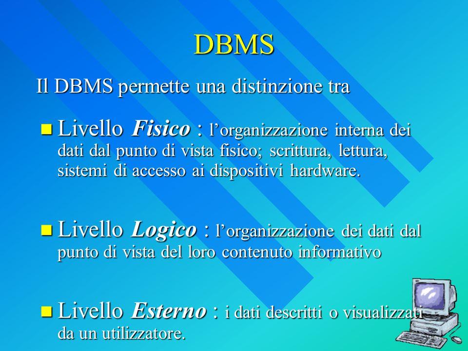 DBMS Livello Fisico : lorganizzazione interna dei dati dal punto di vista fisico; scrittura, lettura, sistemi di accesso ai dispositivi hardware.