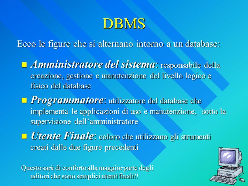 DBMS Amministratore del sistema: responsabile della creazione, gestione e manutenzione del livello logico e fisico del database Amministratore del sis