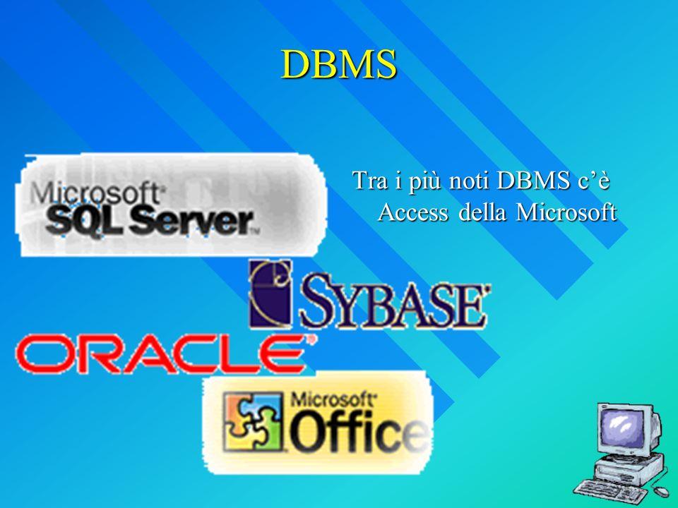 DBMS Tra i più noti DBMS cè Access della Microsoft