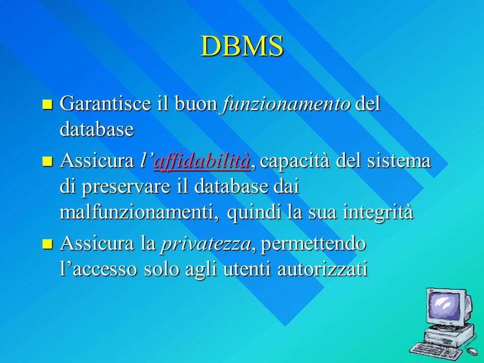 DBMS Garantisce il buon funzionamento del database Garantisce il buon funzionamento del database Assicura laffidabilità, capacità del sistema di prese