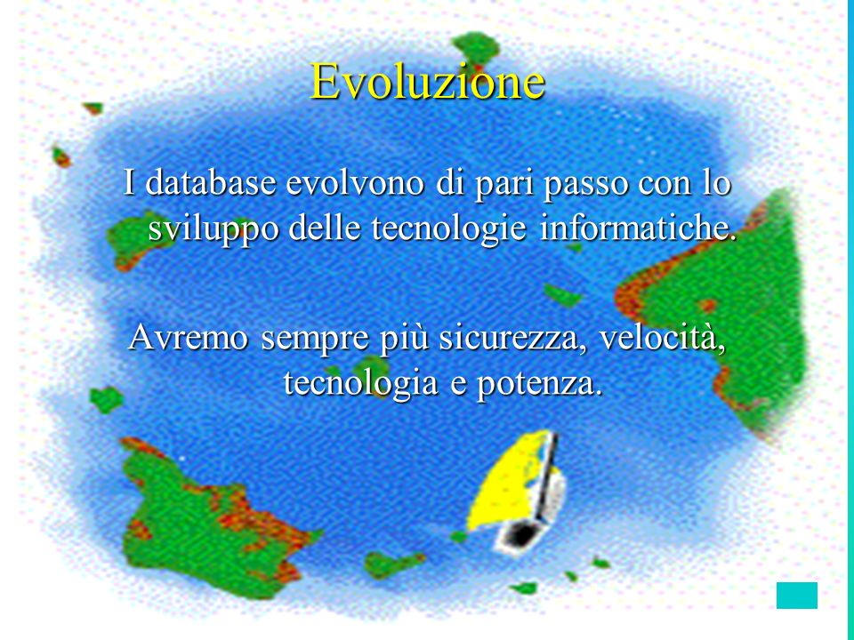 Evoluzione I database evolvono di pari passo con lo sviluppo delle tecnologie informatiche. Avremo sempre più sicurezza, velocità, tecnologia e potenz