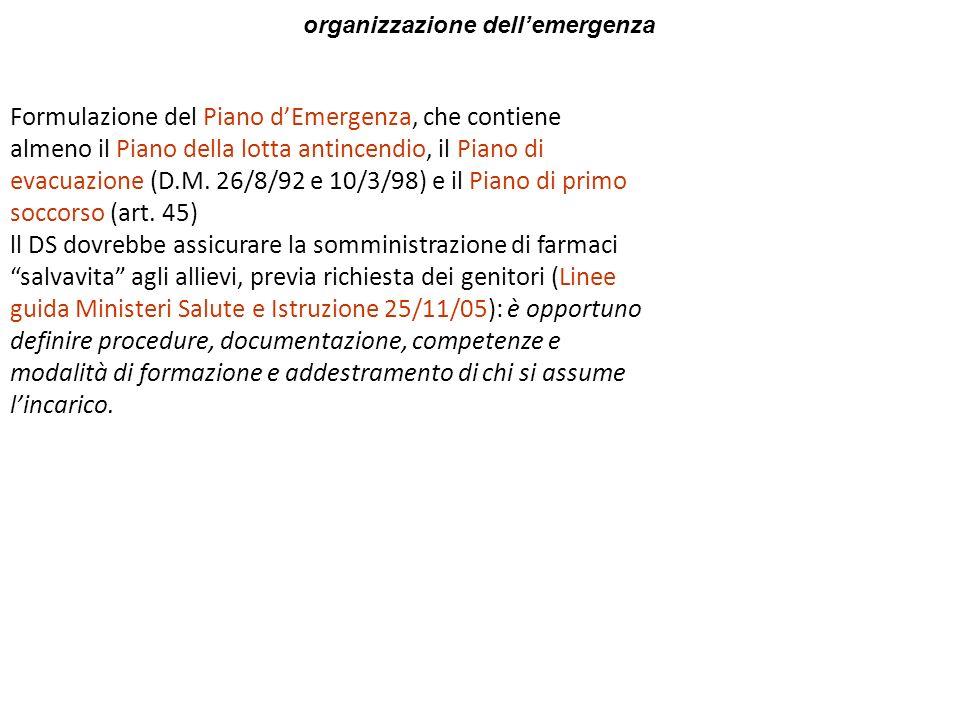 organizzazione dellemergenza Formulazione del Piano dEmergenza, che contiene almeno il Piano della lotta antincendio, il Piano di evacuazione (D.M. 26