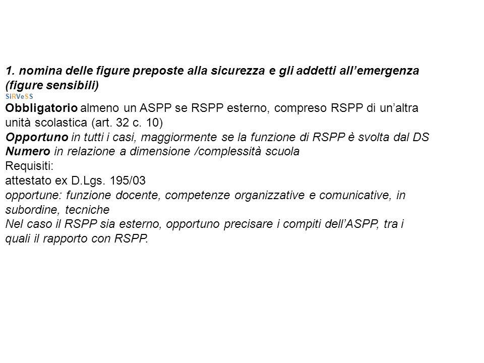 1. nomina delle figure preposte alla sicurezza e gli addetti allemergenza (figure sensibili) SiRVeSS Obbligatorio almeno un ASPP se RSPP esterno, comp
