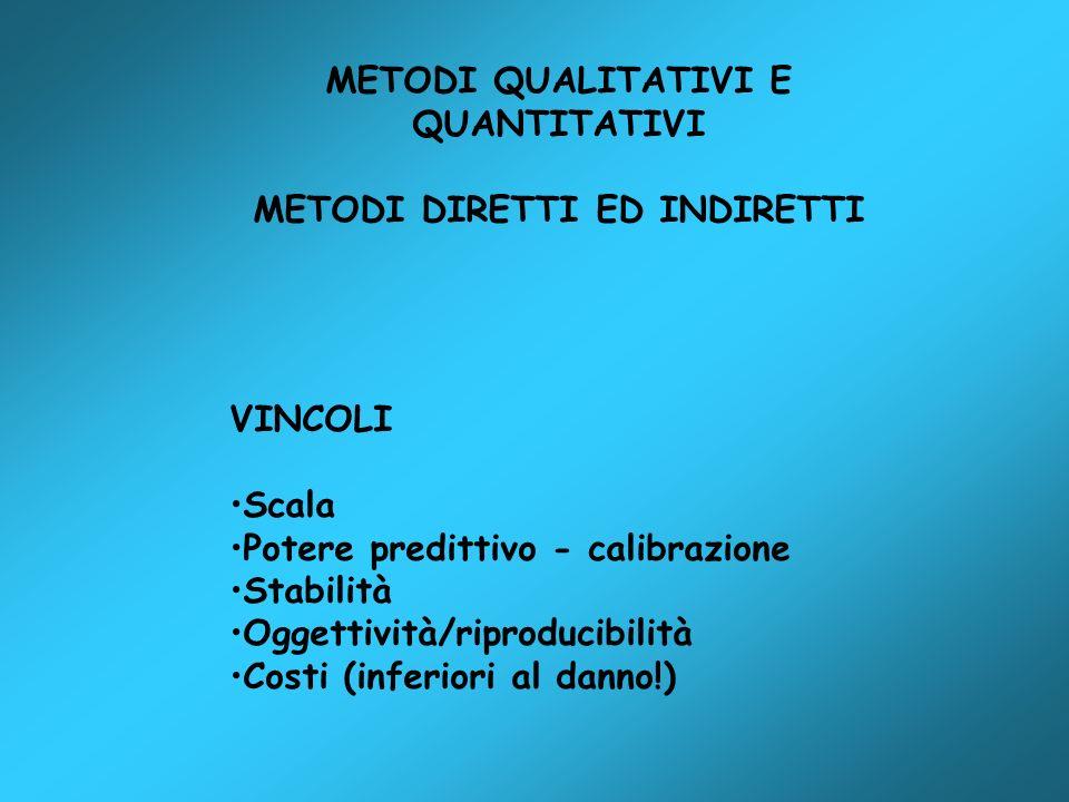 METODI QUALITATIVI E QUANTITATIVI METODI DIRETTI ED INDIRETTI VINCOLI Scala Potere predittivo - calibrazione Stabilità Oggettività/riproducibilità Cos