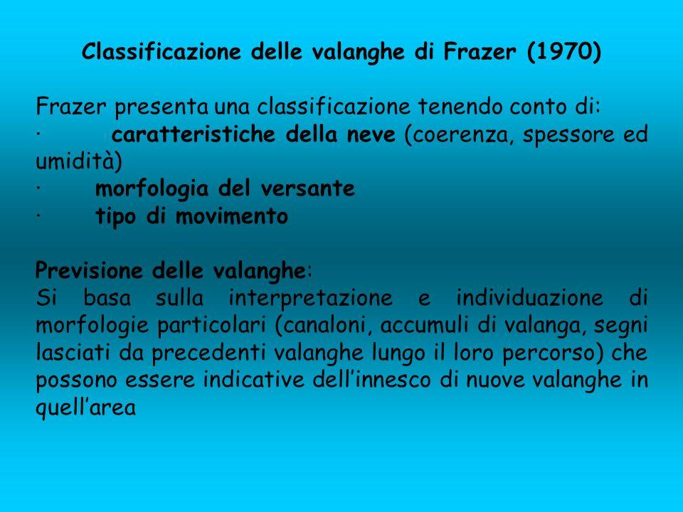 Classificazione delle valanghe di Frazer (1970) Frazer presenta una classificazione tenendo conto di: · caratteristiche della neve (coerenza, spessore