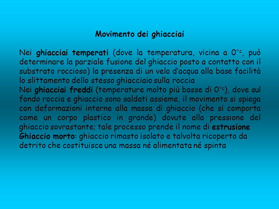 Movimento dei ghiacciai Nei ghiacciai temperati (dove la temperatura, vicina a 0° c, può determinare la parziale fusione del ghiaccio posto a contatto