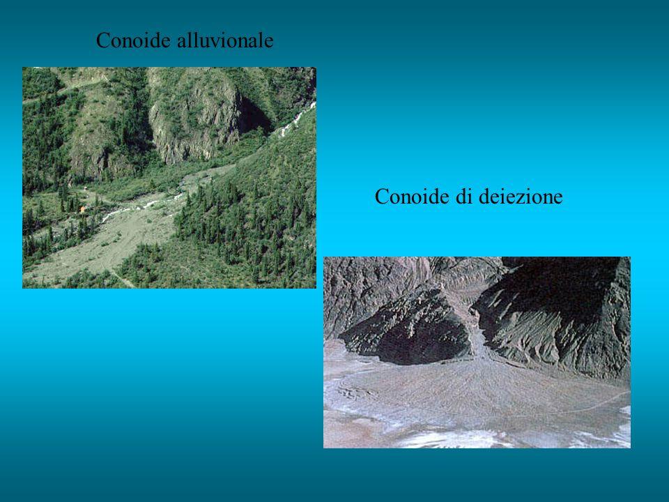 Conoide alluvionale Conoide di deiezione