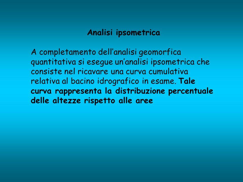 Analisi ipsometrica A completamento dellanalisi geomorfica quantitativa si esegue unanalisi ipsometrica che consiste nel ricavare una curva cumulativa