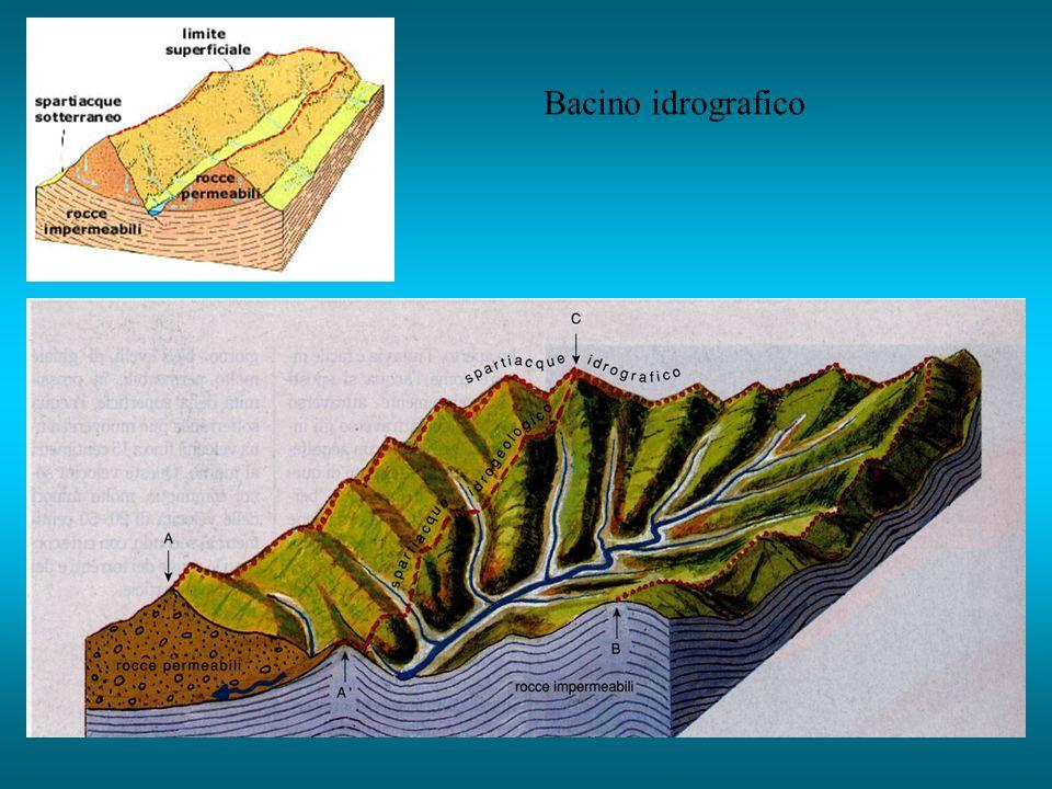 forme di deposito sono legate alla diminuzione della energia di trasporto della corrente fluviale quando diminuisce la pendenza conoidi alluvionali: si formano allo sbocco di affluenti in una valle principale.