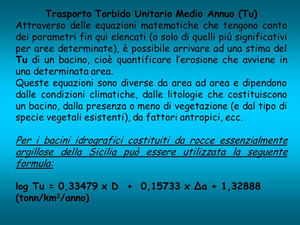 Trasporto Torbido Unitario Medio Annuo (Tu) Attraverso delle equazioni matematiche che tengono conto dei parametri fin qui elencati (o solo di quelli